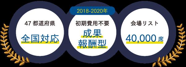47都道府県全国対応 / 初期費用不要成果報酬型 / 会場リスト40,000席(2018-2020年)